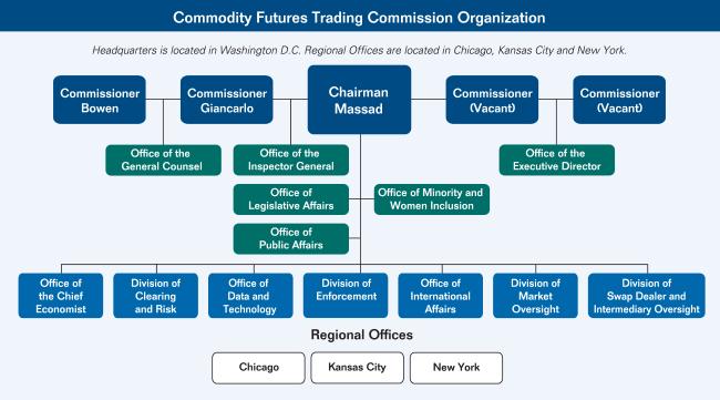 Stock options quotes qatar